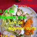 Menu équilibré n° 2 : poulet aux petits légumes, salade
