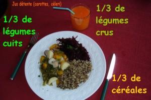 Petits légumes du potager